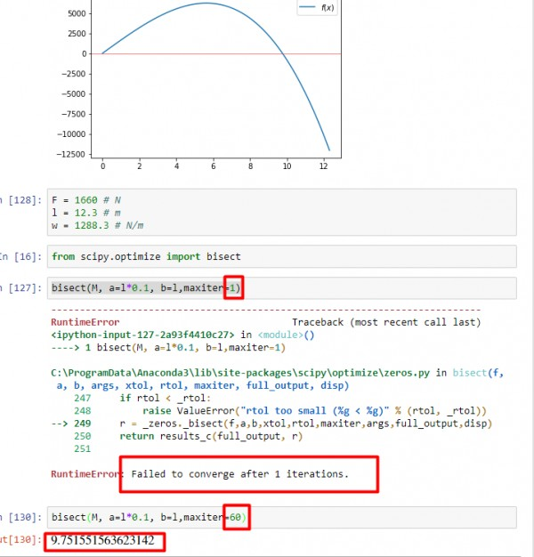 scipy.optimize.bisect funkcija